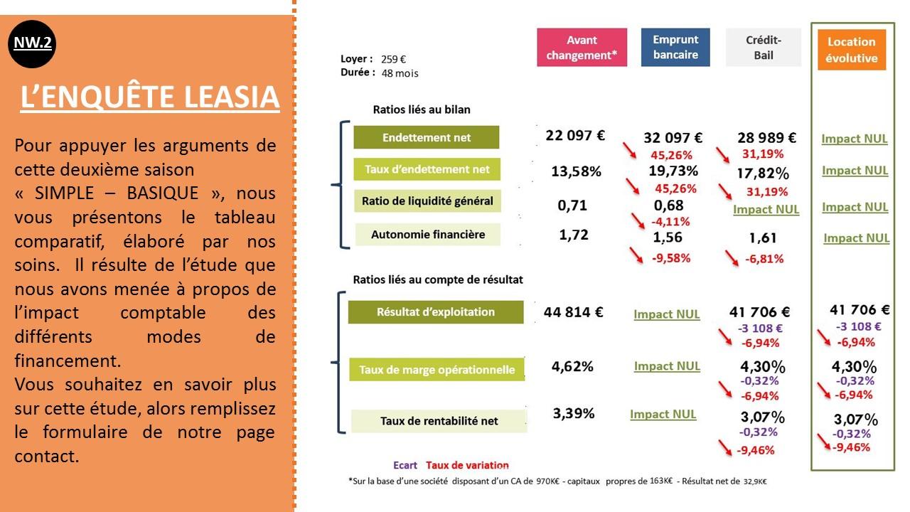 Newsletter Leasia comptabilité orange