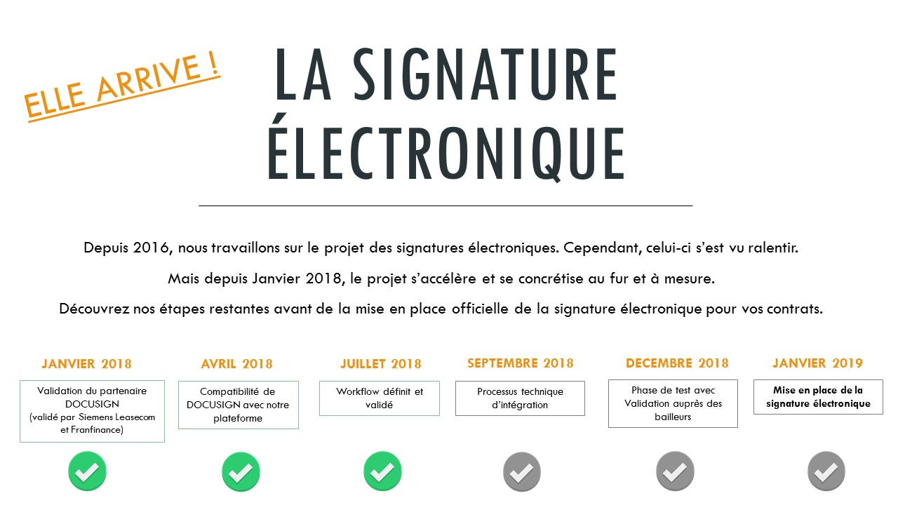 signature electronique actualites leasia